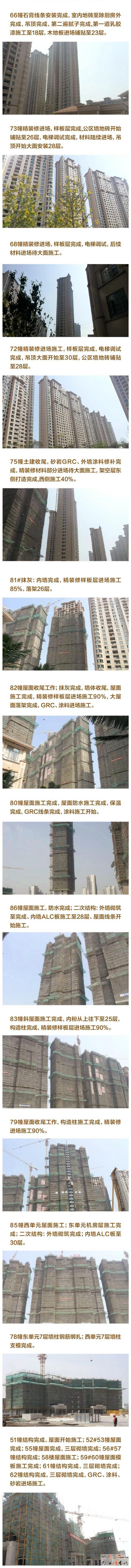 吴江中南世纪城最新工程进度