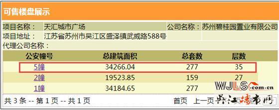 碧桂园天誉5#楼领预售证 预计12月底加推