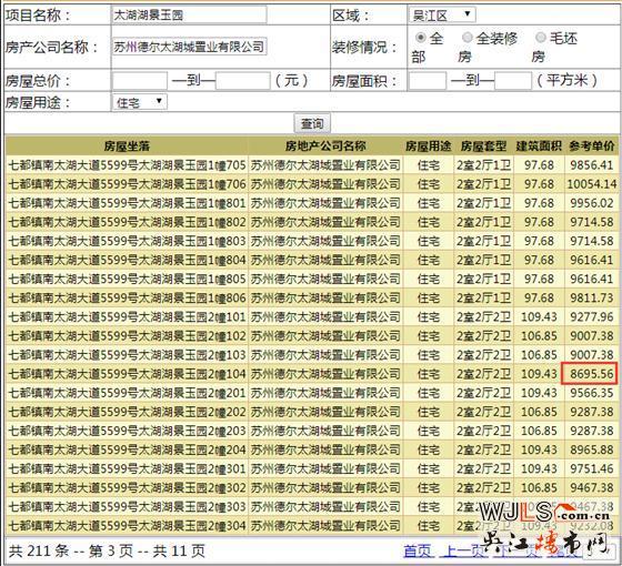 融创太湖御园领证,97、106、109平米的三种户型