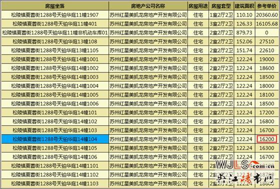 苏州湾天铂高层领证  预计11月10日加推