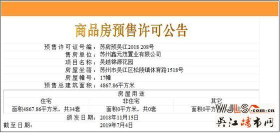 吴江两盘齐领预售证  11月18号开盘