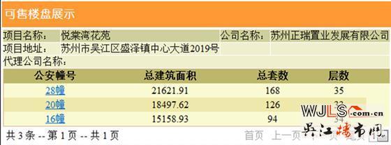 吴江两盘领预售证  备案价8660元/平起