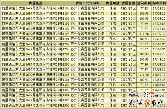 翡翠河滨雅院领预售证 预计12月21日加推