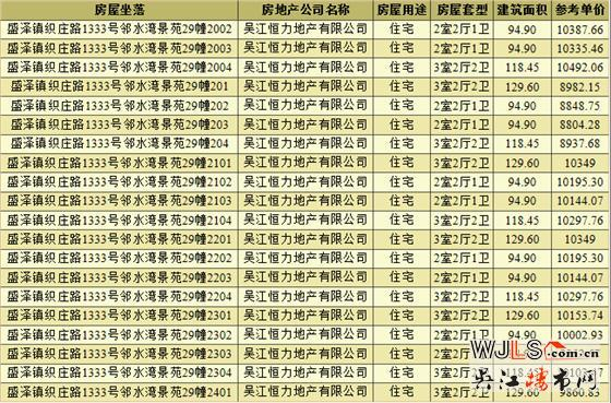 新城十里锦绣领预售证 总价80万起