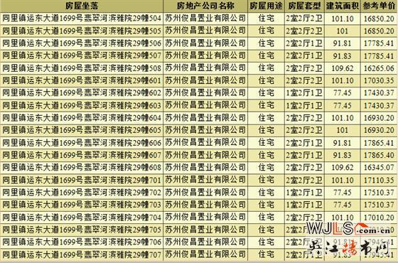 翡翠河滨雅院领预售证 预计本周末开盘