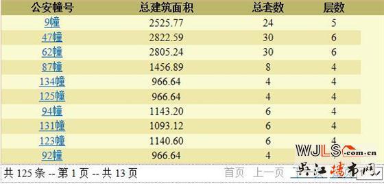 太湖东岸花园领预售证 备案价19733.91-26620.78元/平米