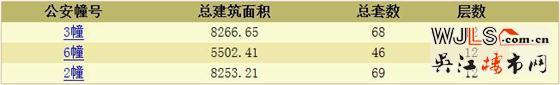 联发颂棠雅庭首次领预售证 预计5月下旬开盘