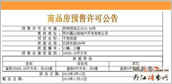 千邑悦庭领预售证 预计推出新品房源