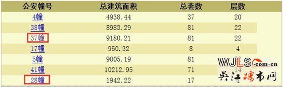 悦隽花园领预售证 备案价5000-22479元/平起