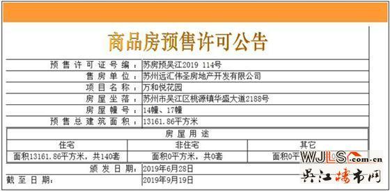 万和悦花园领预售证 备案价9363-11775元/平