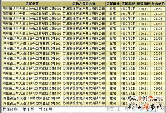 联发颂棠雅庭领预售证 备案价19648-21556元/平