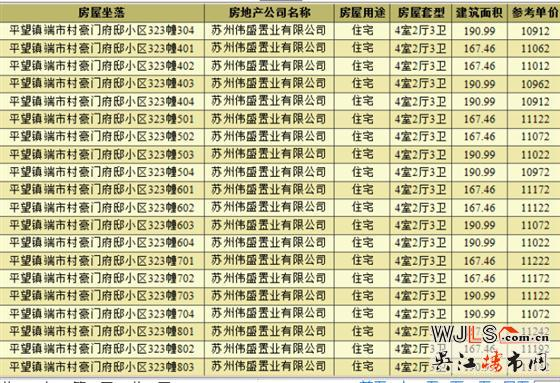 豪门府邸领预售证 备案价10792-11942元/平