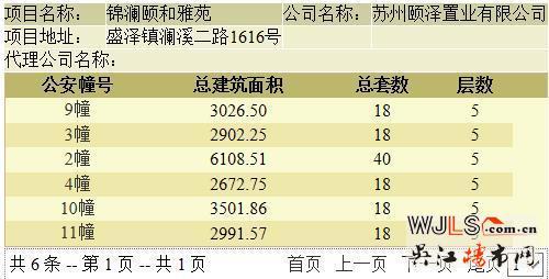 颐和公馆领预售证  备案价17289-22250元/平米
